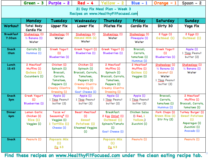 Weekly Meal Plan WwwHealthyfitfocusedCom  Good For Me Stuff