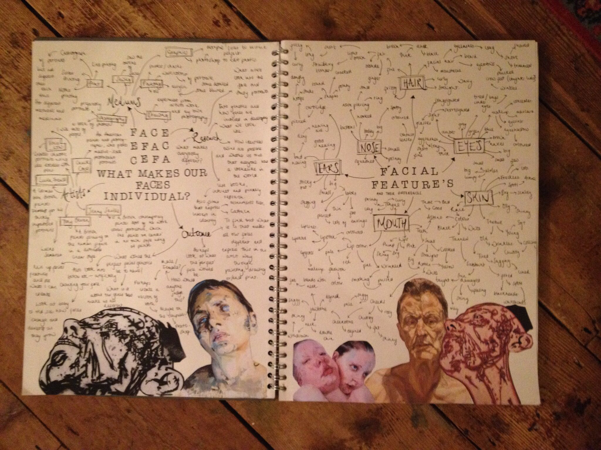 Final Major Project What Makes Our Face Individual Mind Map Galore Mind Map Art Sketch Book A Level Art Sketchbook