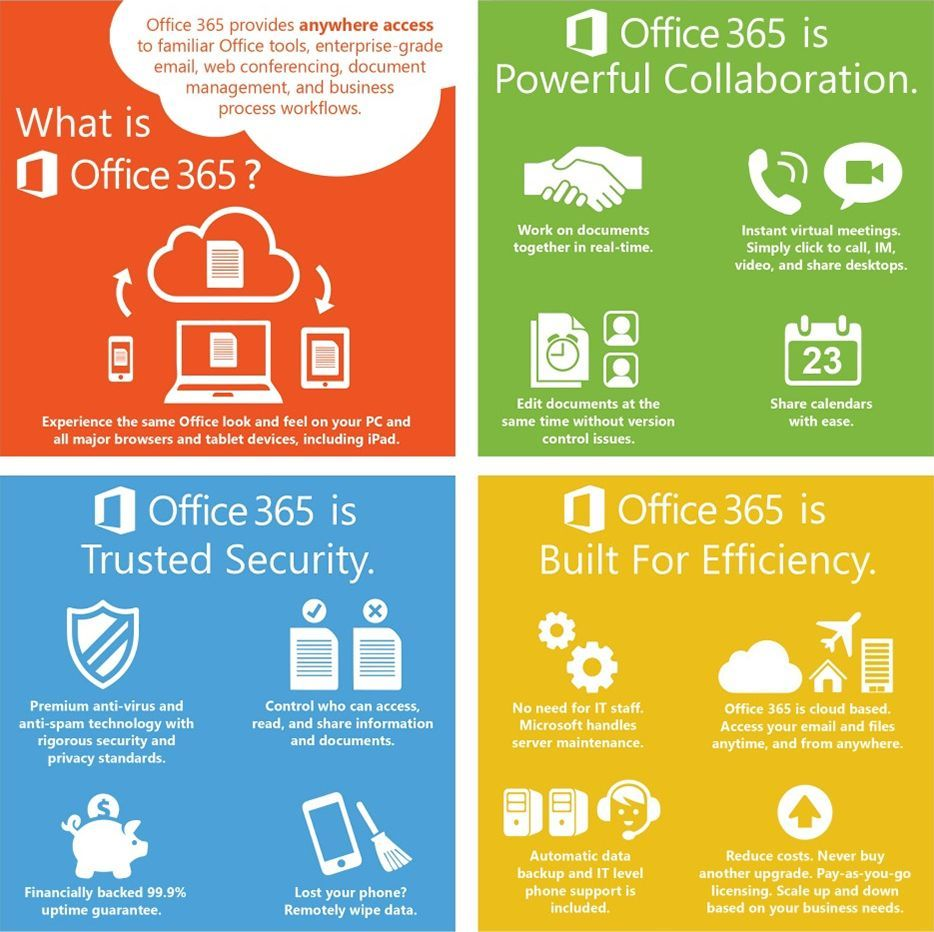 What Is The Best Spyware Removal Program Office 365
