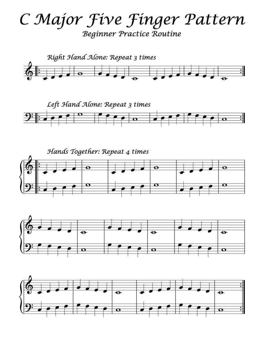 Free Sheet Music Beginner Practice Routine C Major 5 Finger