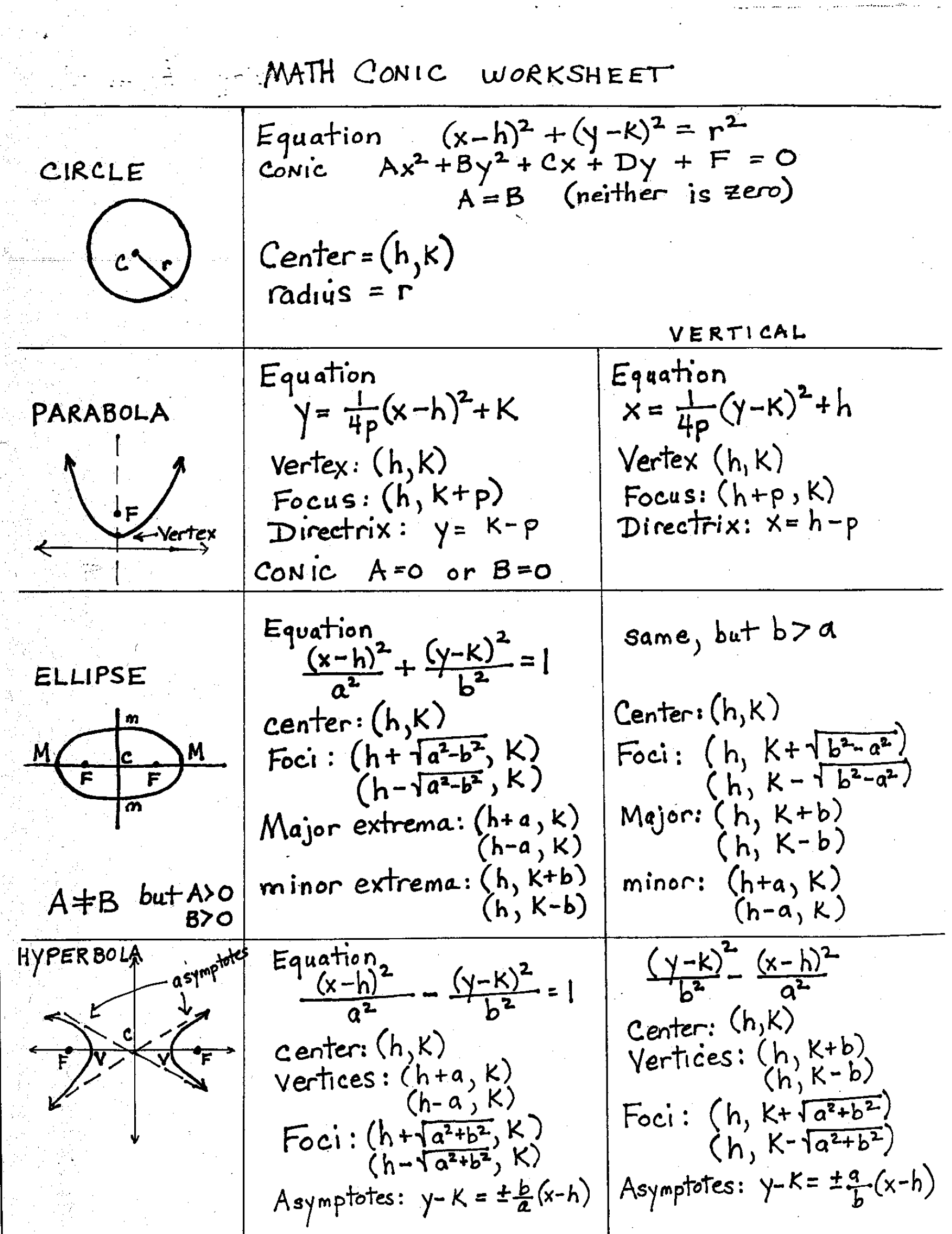 Worksheets Hyperbola Worksheet conic sections circle parabola ellipse and hyperbola algebra hyperbola