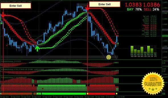 Download Niceguy Ridiculous 7 Pips Trading System For Mt4