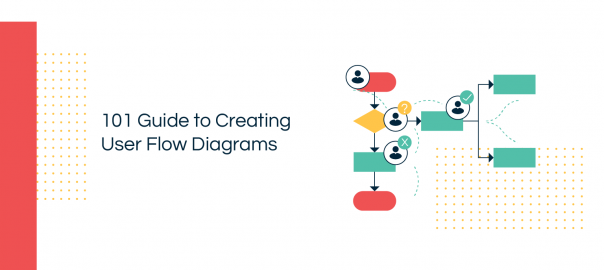 The Ultimate Guide To Making A User Flow Diagram