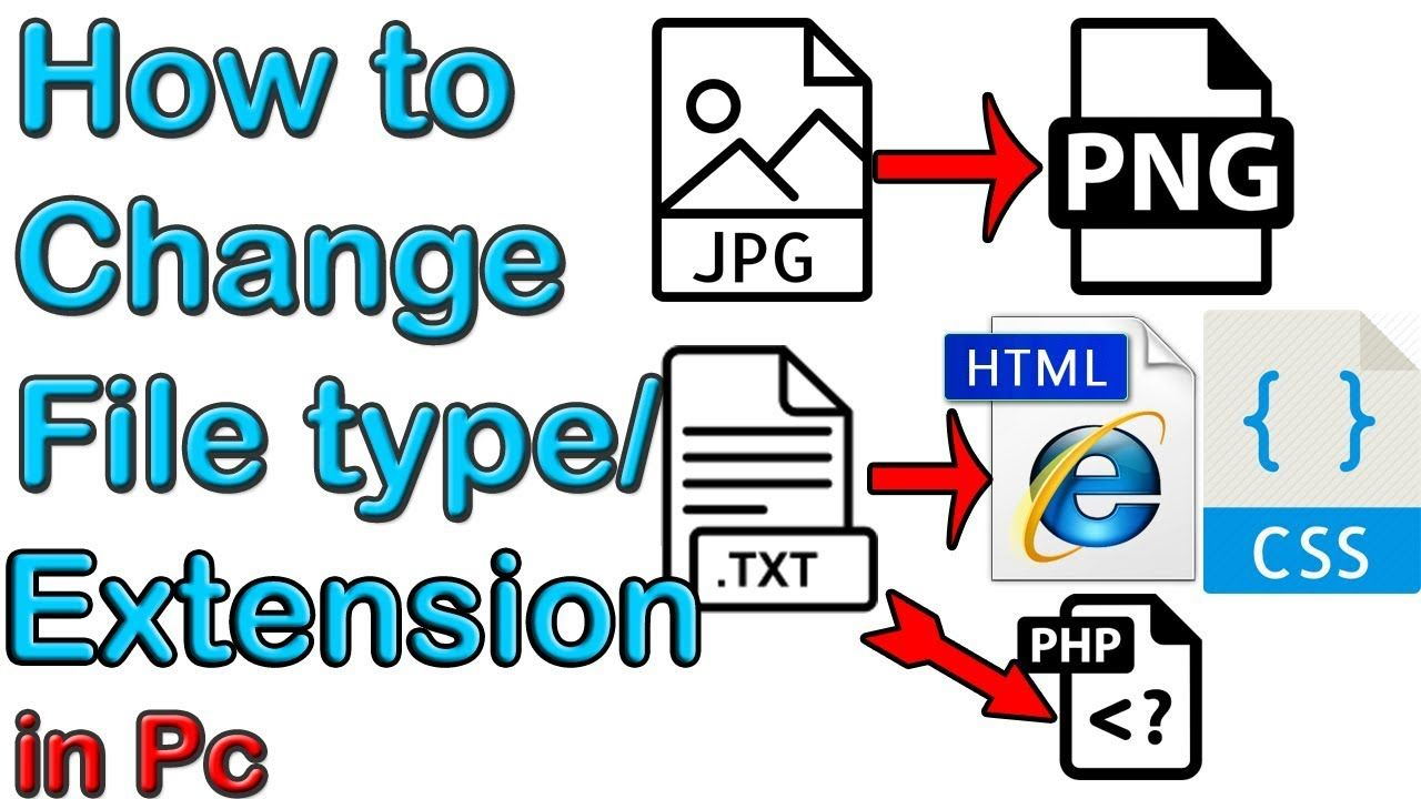 How To Change File Doc Name Type Format Extension On Pc In Any Operating Extensions Change Names