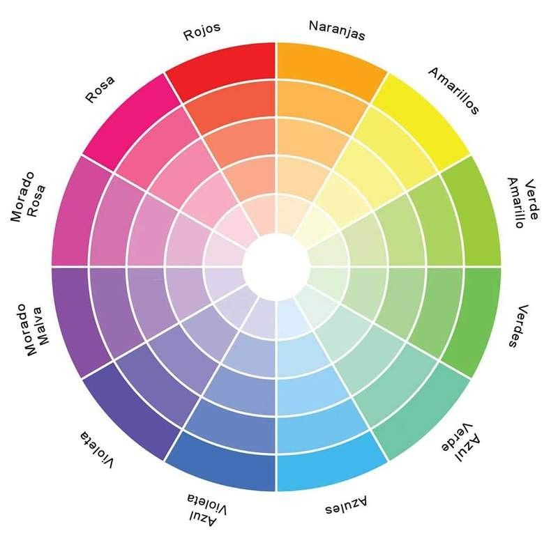 Circulo Cromatico Circulao Cromatico Pinterest Color Design