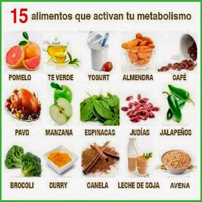 Más en pirámide de la dieta mediterránea