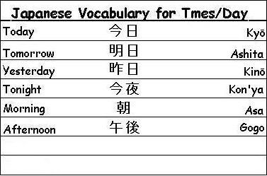 japanese vocabulary words for times of the day learn japanese 2 things 4 school idioma. Black Bedroom Furniture Sets. Home Design Ideas