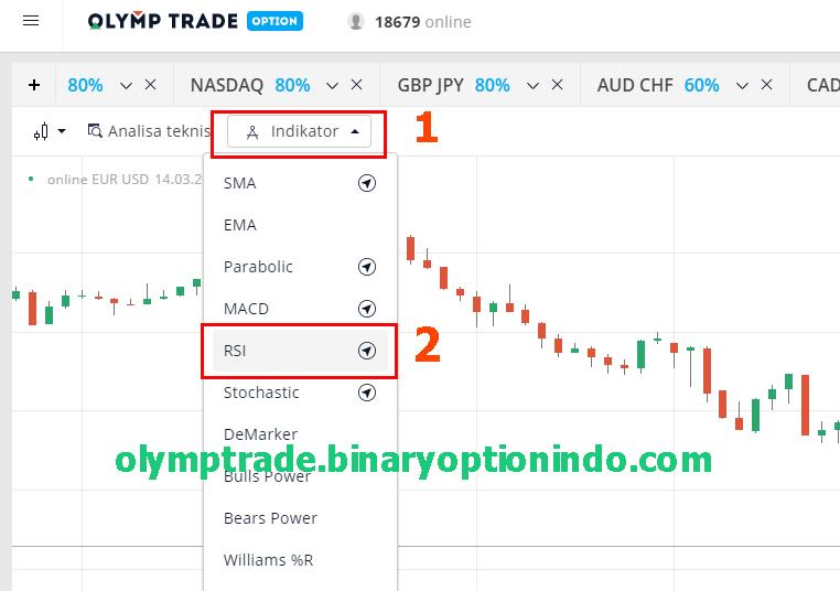 olymp trade 60 second strategi
