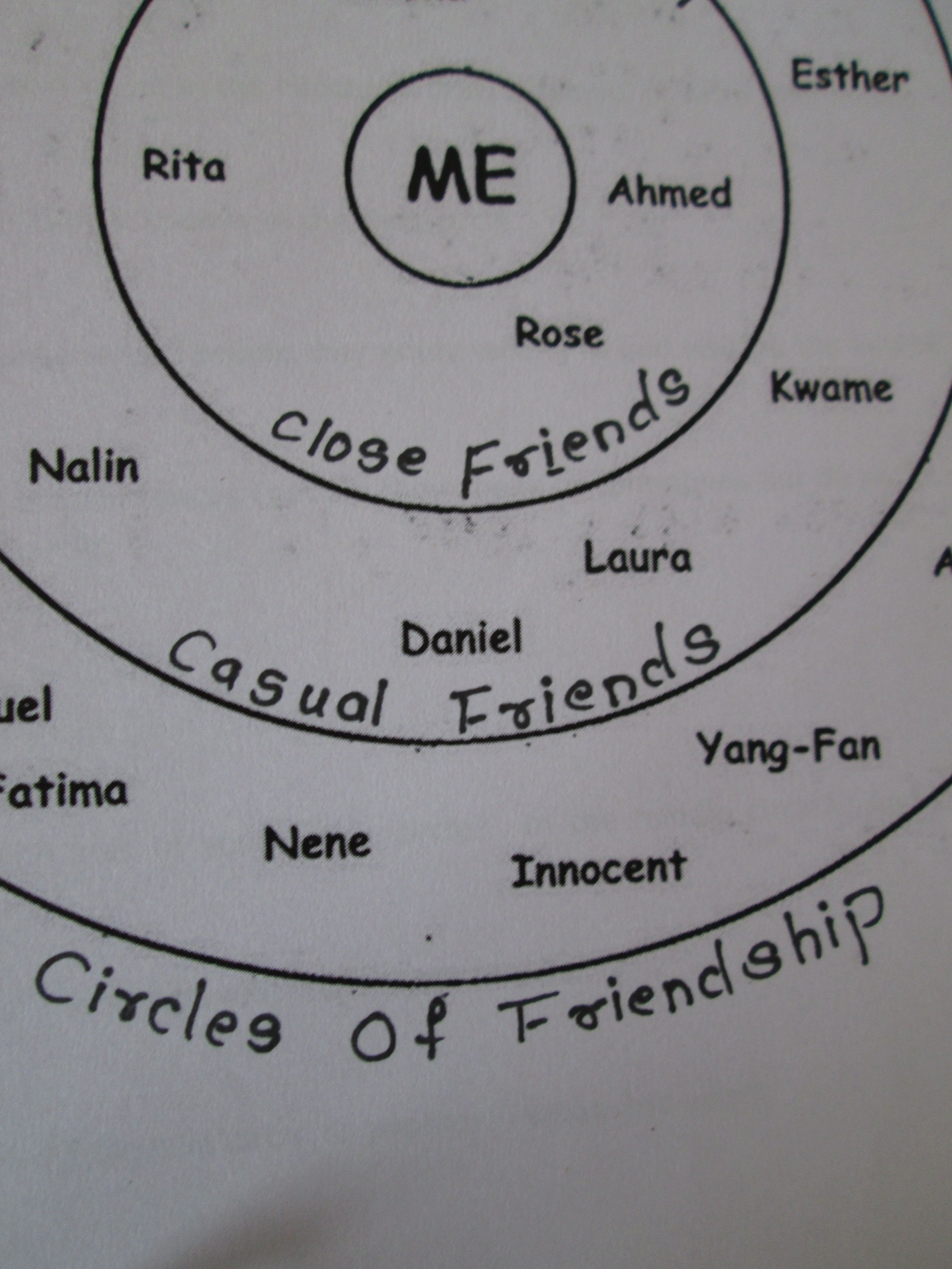 Teaching Teenagers About Different Friendship Groups