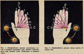 Risultati immagini per солнечные часы своими руками