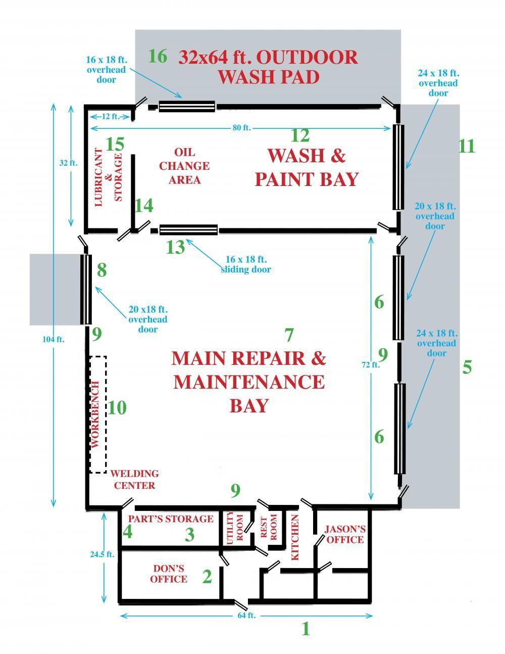 Shop plans, Farm Shop, Farm Machinery