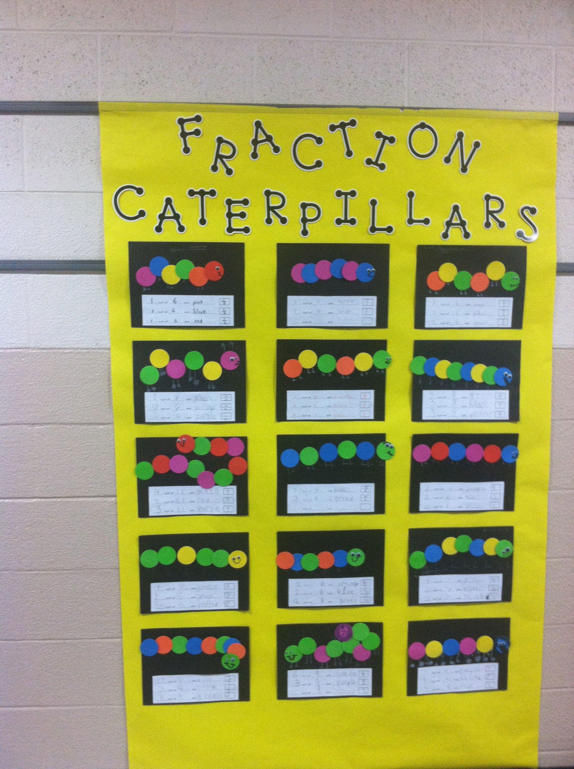 Fraction Caterpillars