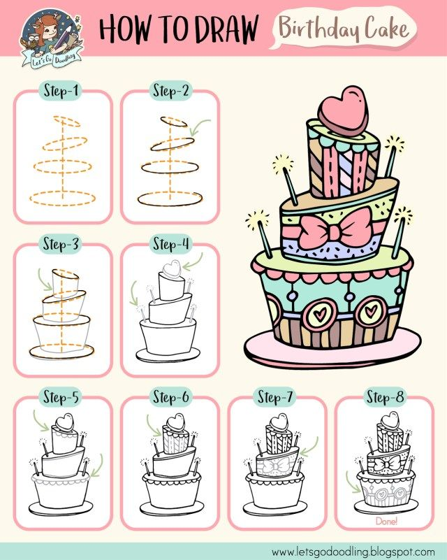 Peachy 20 Pretty Image Of How To Draw A Birthday Cake Cake Drawing Personalised Birthday Cards Paralily Jamesorg