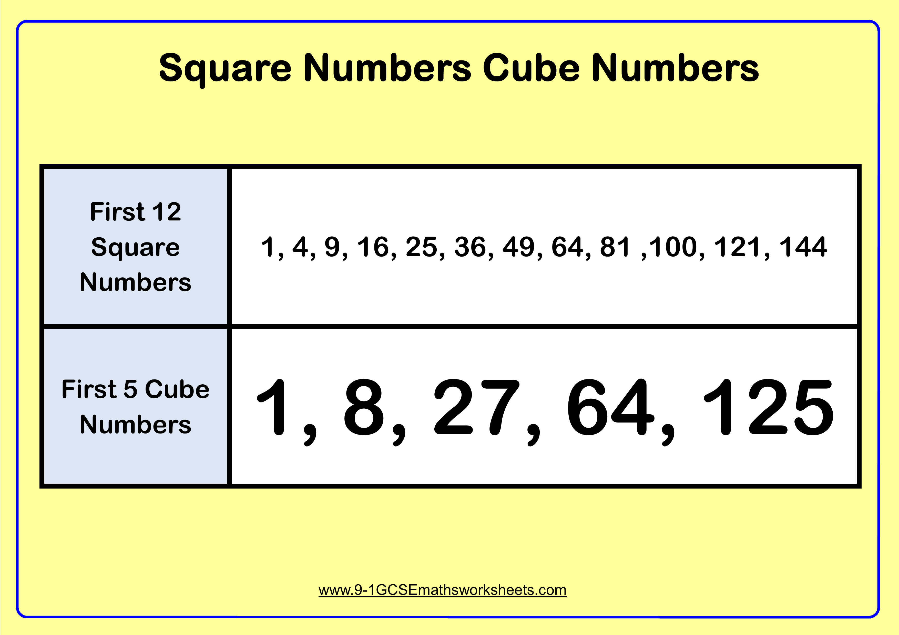 Square Numbers Cube Numbers Example With Images