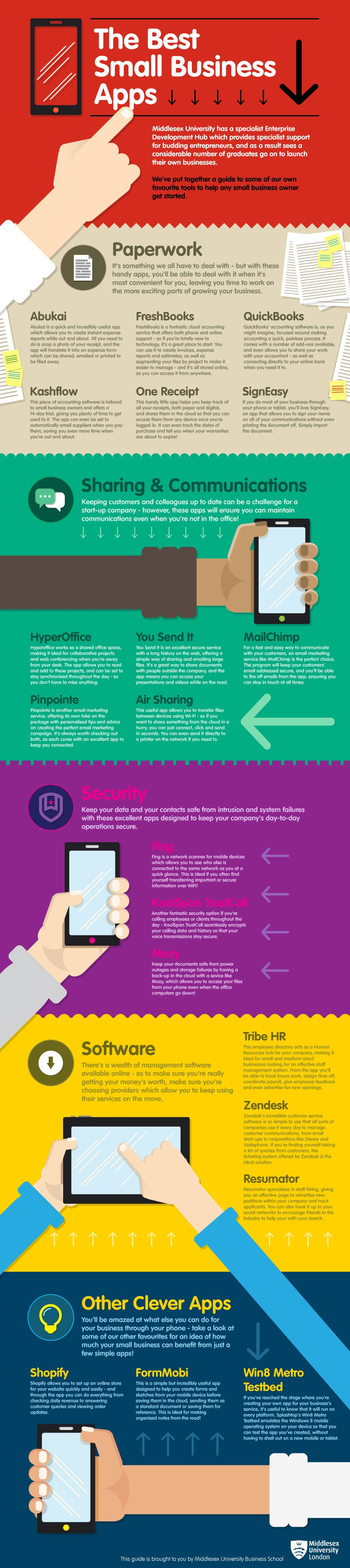 run a small business here are some useful apps