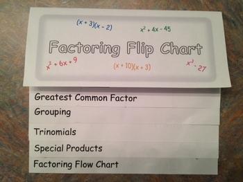 Factoring Flip Chart Flip Chart Chart Greatest Common Factors