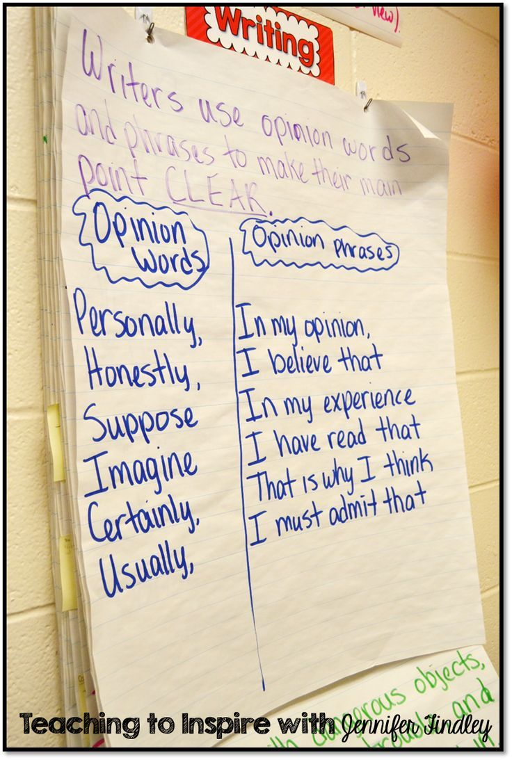 Persuasive Writing Anchor Charts For Struggling Writers