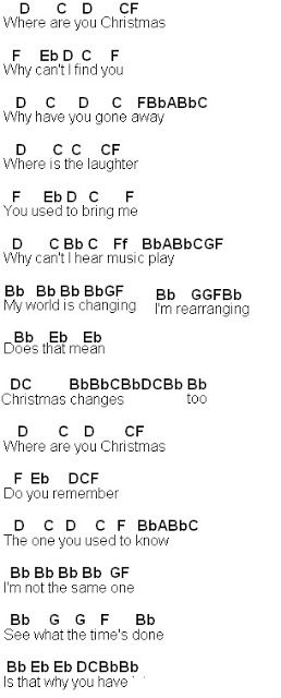 Where Are You Christmas Lyrics.Flute Sheet Music Where Are You Christmas Music Ting