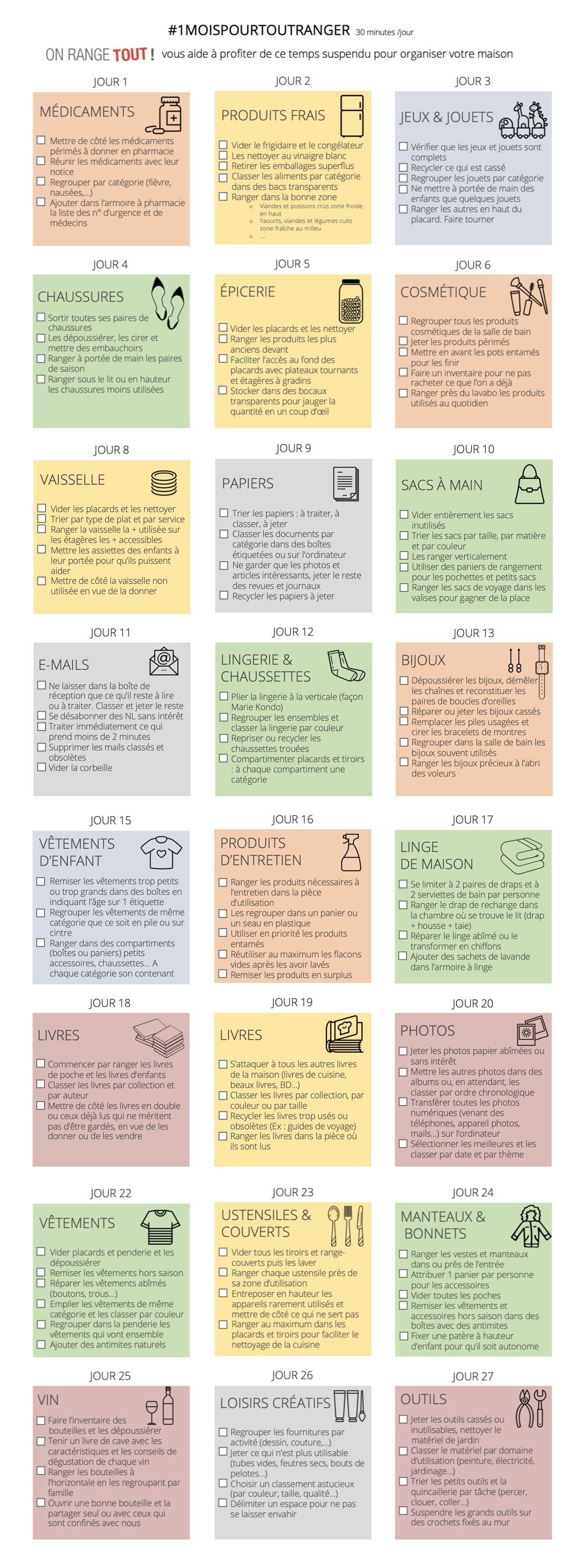 Le Grand Menage De Printemps Mode D Emploi Et Liste Blog Deco Clem Planning De Nettoyage Organisation Menage Planning Tache Menagere