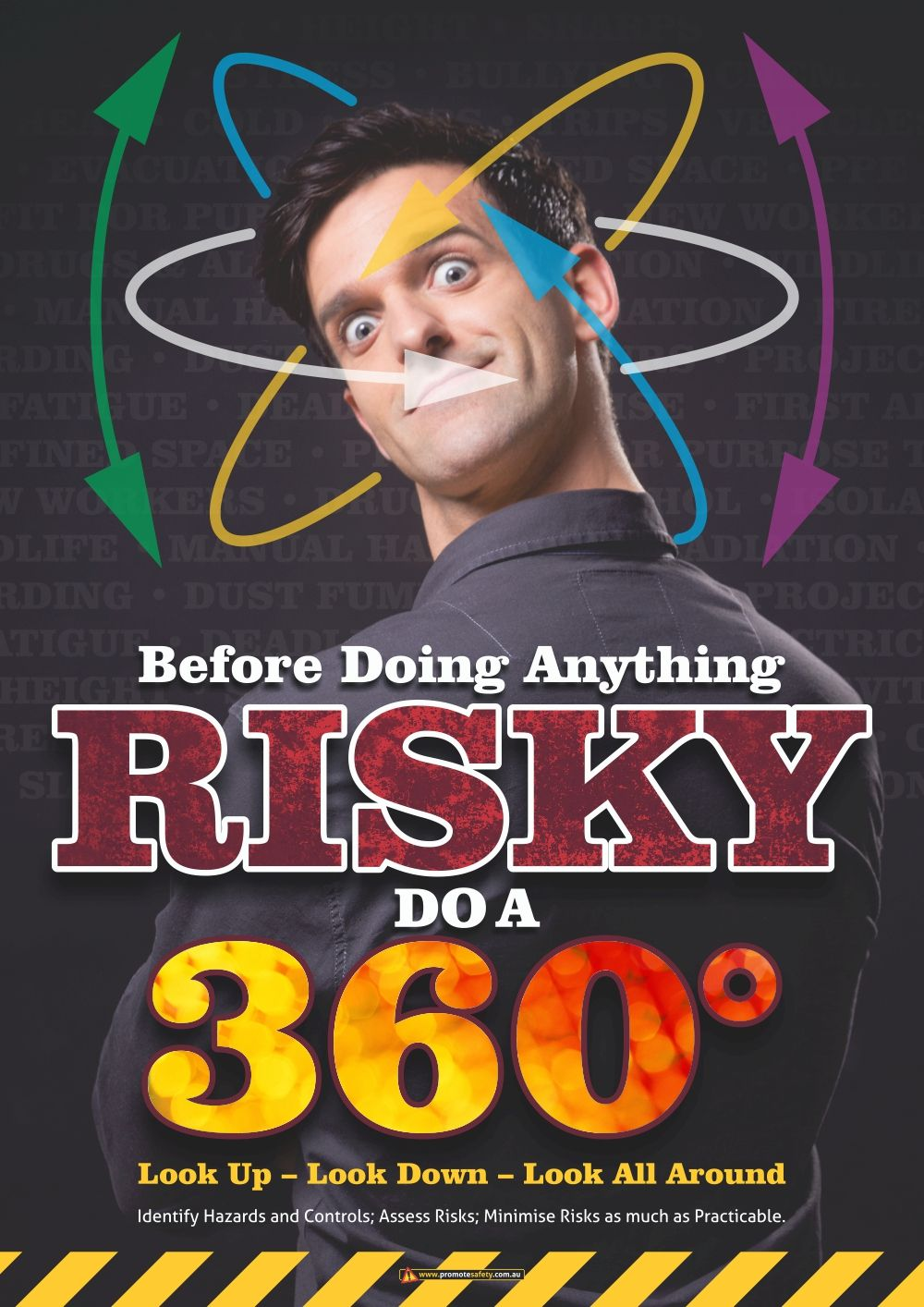 Risky 360 Look Around Safety Posters Thumbnail Workplace