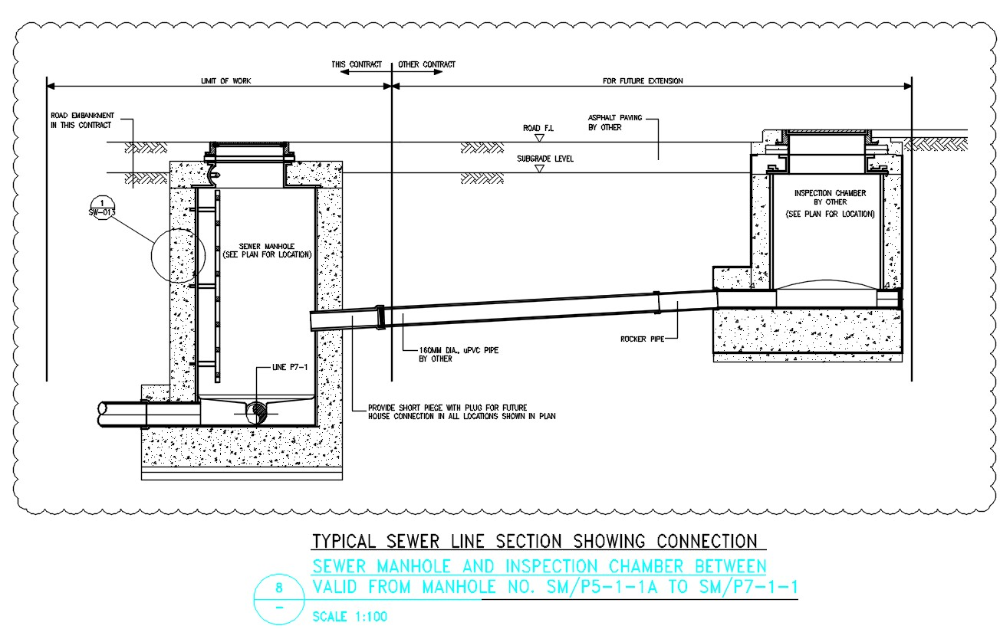 Sewer line connection detail