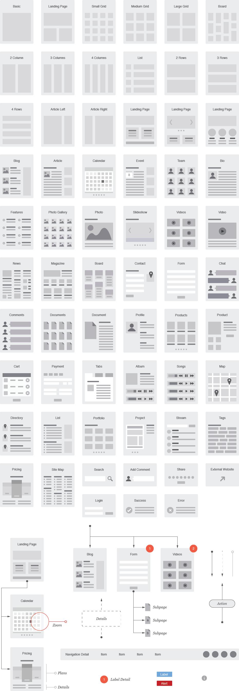 EMD Website Flowcharts for Illustrator – UX Kits