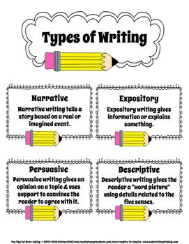 4 main types of essays