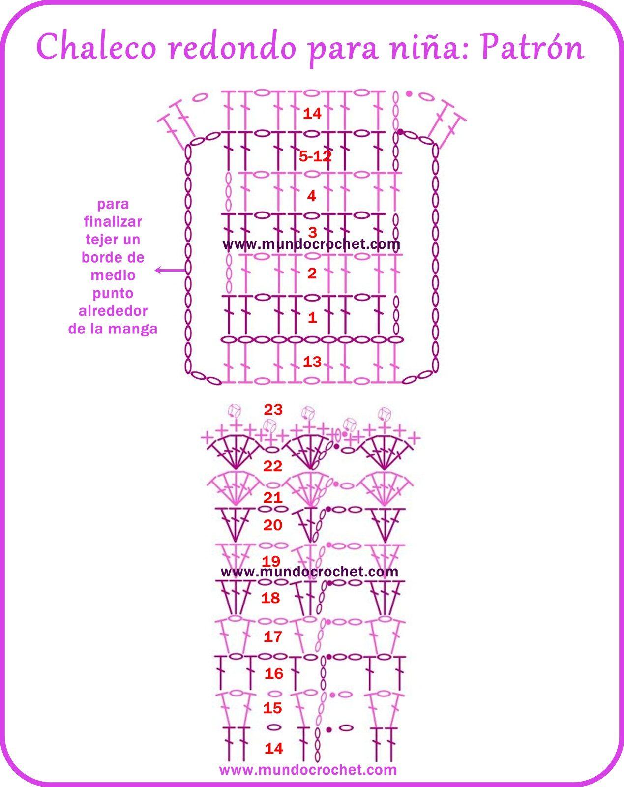 Chaleco redondo a crochet para niña: patrón y paso a paso | Patrones ...