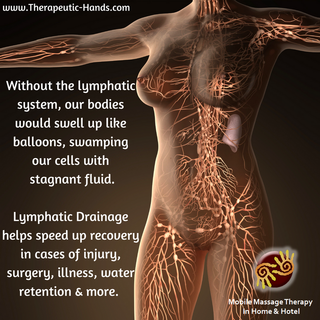 Manual Lymphatic Drainage Mld Is A Fully Systematized