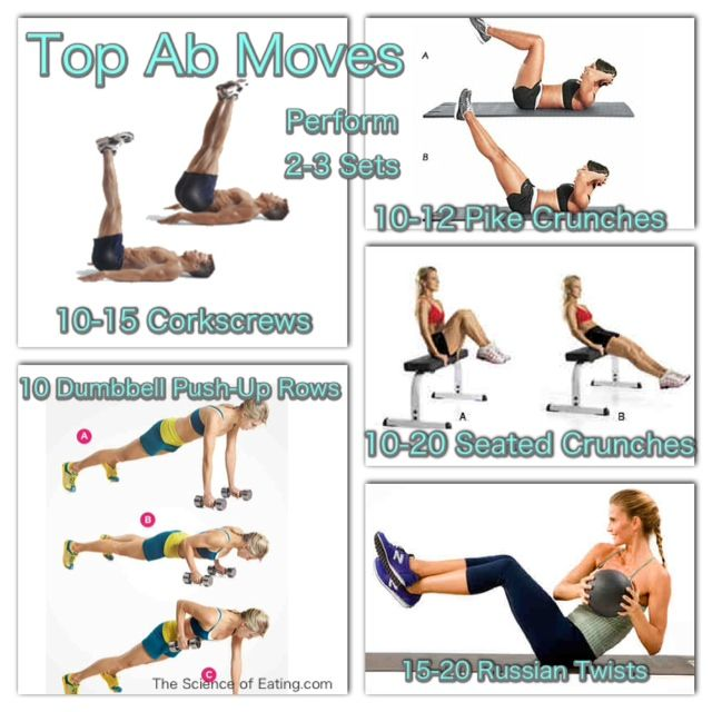 Ab Workouts: The Science Of Eating
