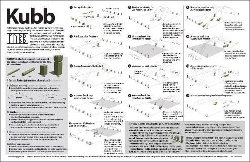 image regarding Kubb Rules Printable identified as do-it-yourself kubb fixed with deliver situation - Bing Summer months things and