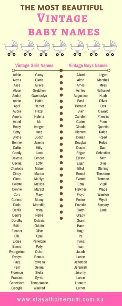 Classy Vintage and Old School Baby Names