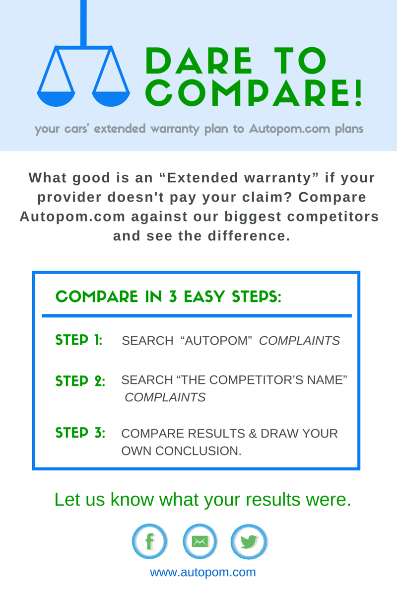 Dare To Compare Click Here To See Autopom Com S Complaint Results On Google How To Plan Peace Of Mind Protection Plans