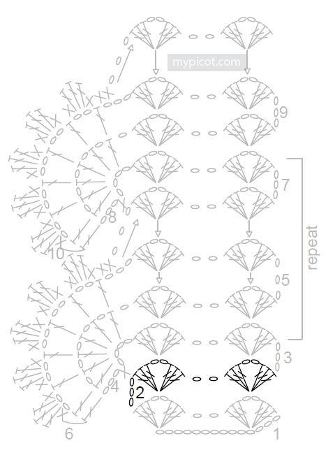 MyPicot | Patrones de puntadas de ganchillo gratis | Como leer ...