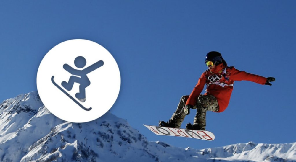 Snowboarding Lausanne 2020 livestream (With images