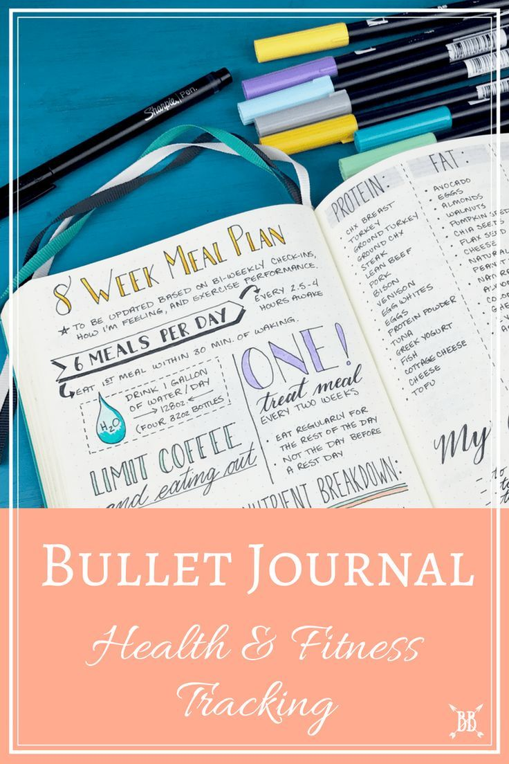 Bullet Journal Health Fitness Tracking Bullet Journal Health