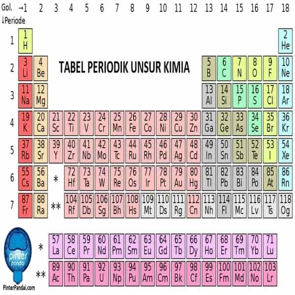 Galium adalah unsur kimia memiliki lambang ga dan nomor atom 31 galium adalah unsur kimia memiliki lambang ga dan nomor atom 31 ipa science pinterest ipa urtaz Gallery