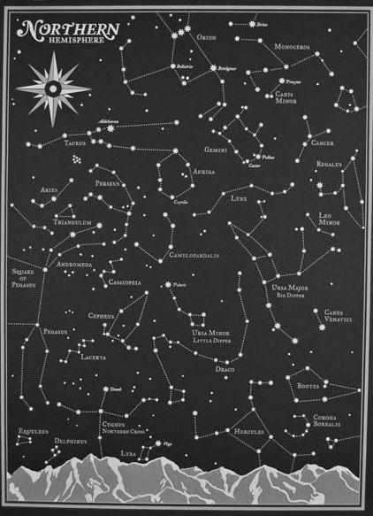 Northern Astronomie Constellations Et Carte Du Ciel