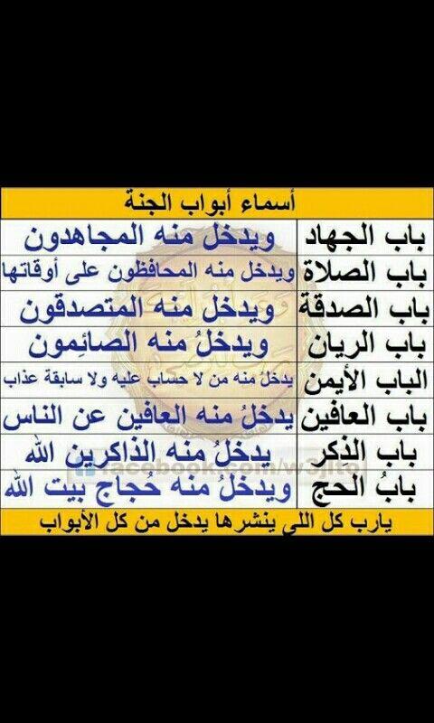 Arabic Islam Facts Islam Beliefs Words