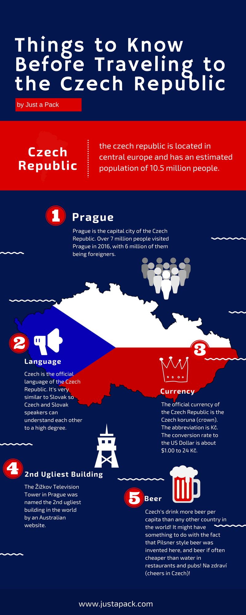Czech Republic Infographic: A few basics to know before traveling to the Czech Republic. Click to see 19 articles about traveling to the Czech Republic and Prague. From Budget tips, to day trips from Prague, to off the beaten path things to do.