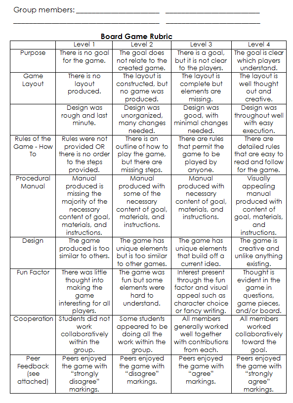 Caldicott report 1997 summary of oliver