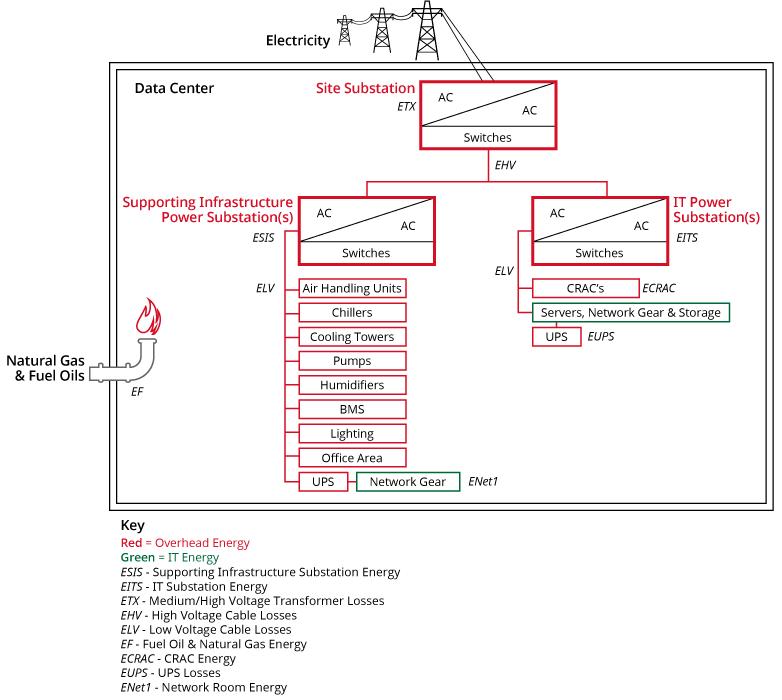 efficiency how we do it  google data centers figure 3