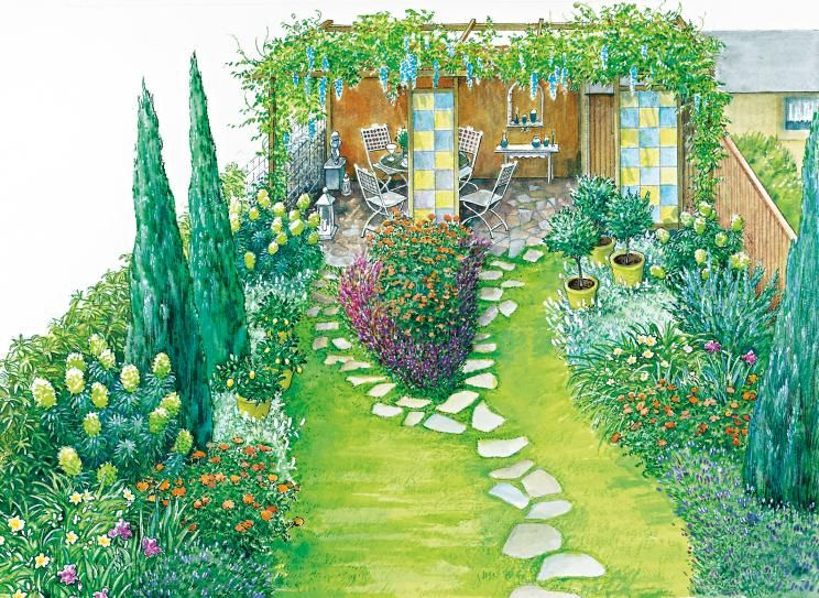 A design for a Mediterranean-style front garden in Germany. Read the ...