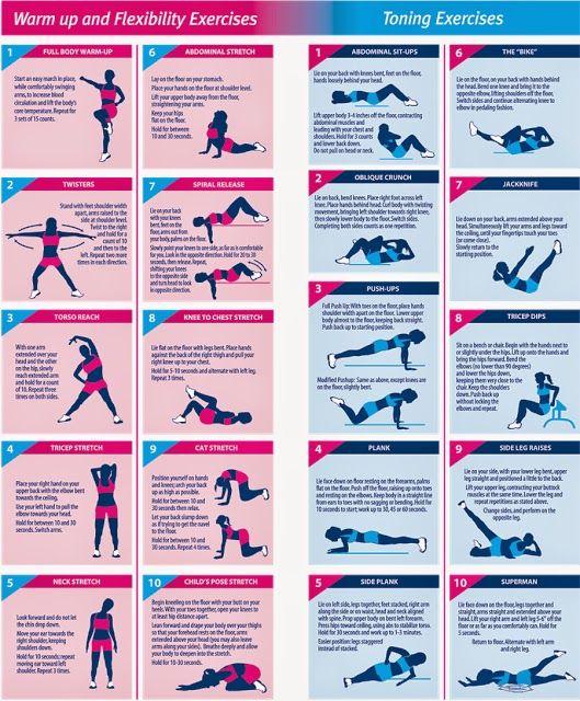 REGIMES-MAIGRIR-FITNESS | Exercice perte de poids, Regime ...