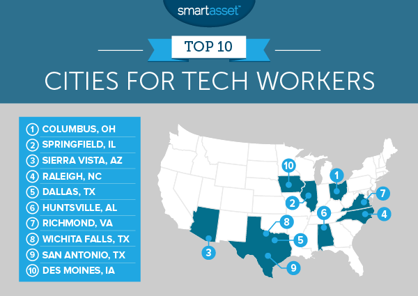 The Best American Cities To Work In Tech In 2017 Smartasset Career Lessons Student Encouragement Tech Job