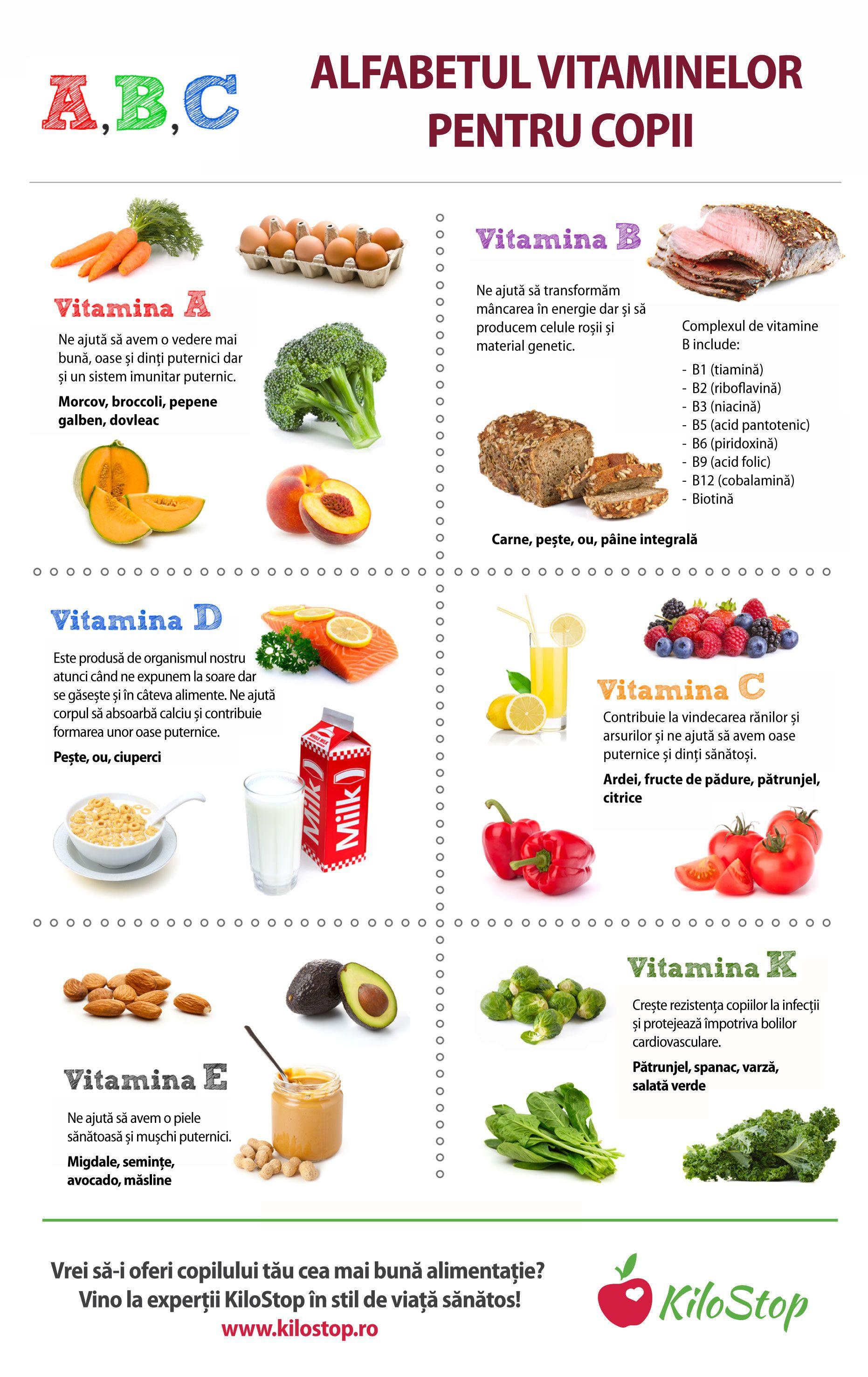 diete pentru copii)