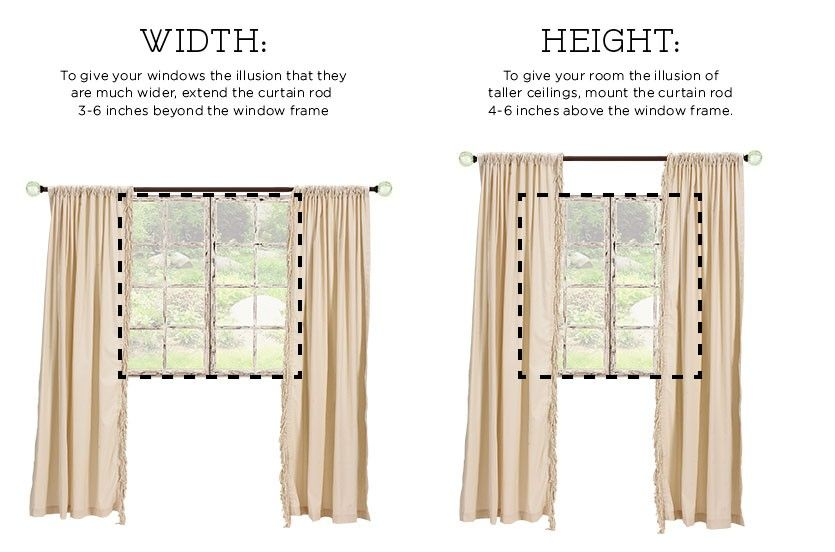 How To Hang And Measure Curtains Drapery High Wide Rule Of Thumb Measurements