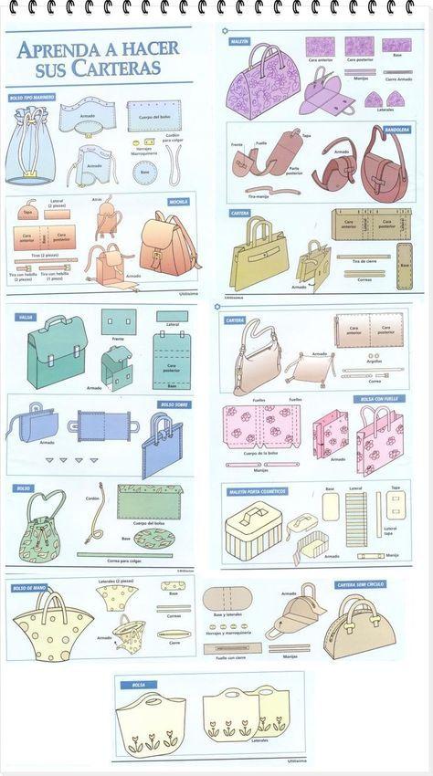 Dicas para fazer vários modelos de malas e mochilas | Costura ...