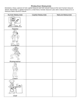 Productive Resources Worksheet | 3rd grade social studies ...