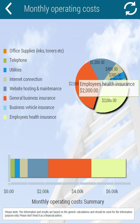 Pin By Peter Paul On Start Up Small Business Calculator Start Up Business Insurance Website Business